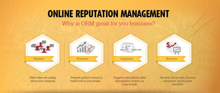 Online Reputation Management(ORM)